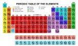 Nyomelemek, ásványi anyagok
