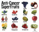 Egyéb vegyes gyümölcsök